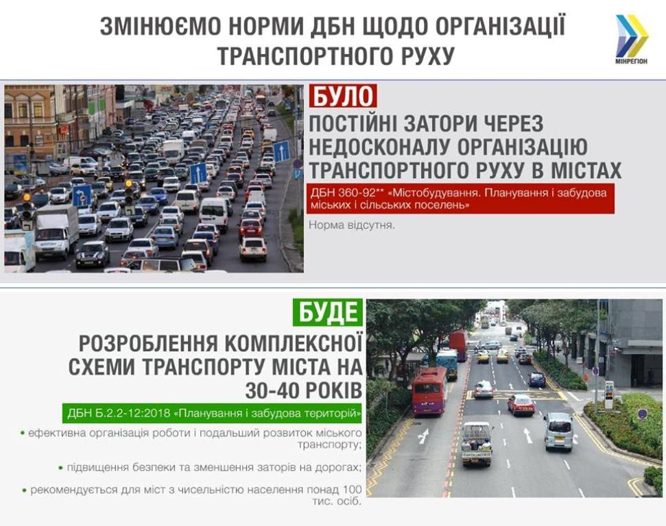 Избавиться от пробок позволит разработка транспортной схемы города