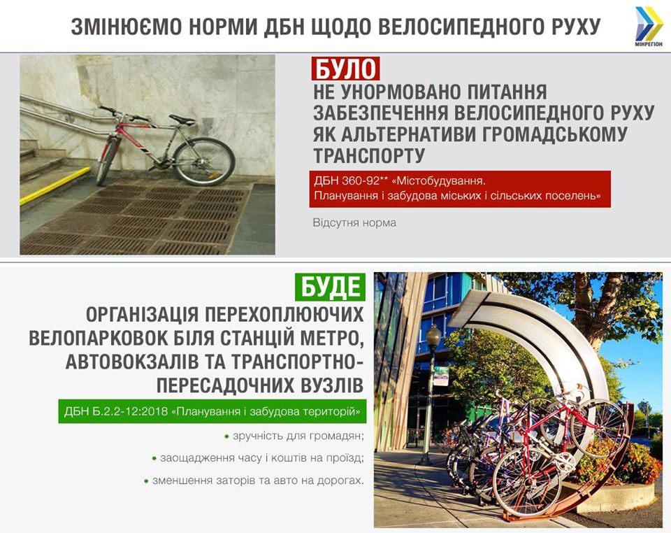 Нормами предусмотрено строительство перехватывающих парковок для велосипедов