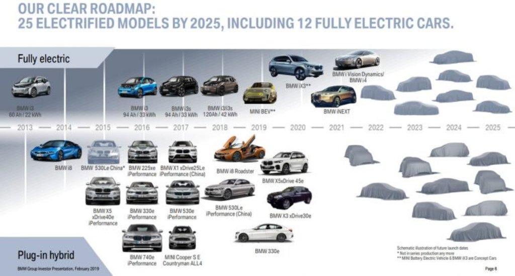 К 2025 году BMW представит 25 новых электрифицированных моделей
