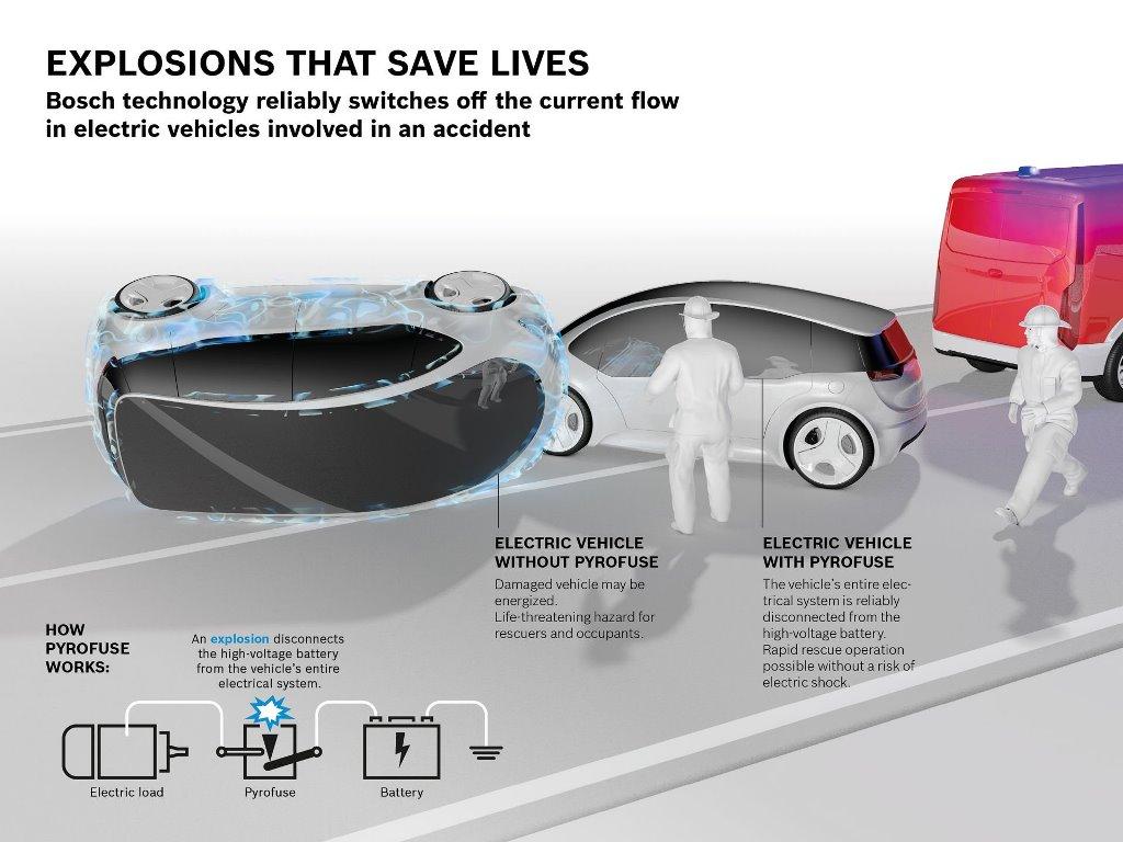 Bosch предлагает взрывать провода в электрокарах, идущие к батарее