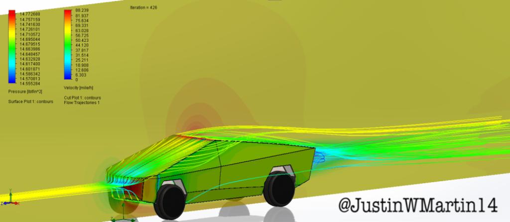 Исследование аэродинамики Cybertruck от Tesla