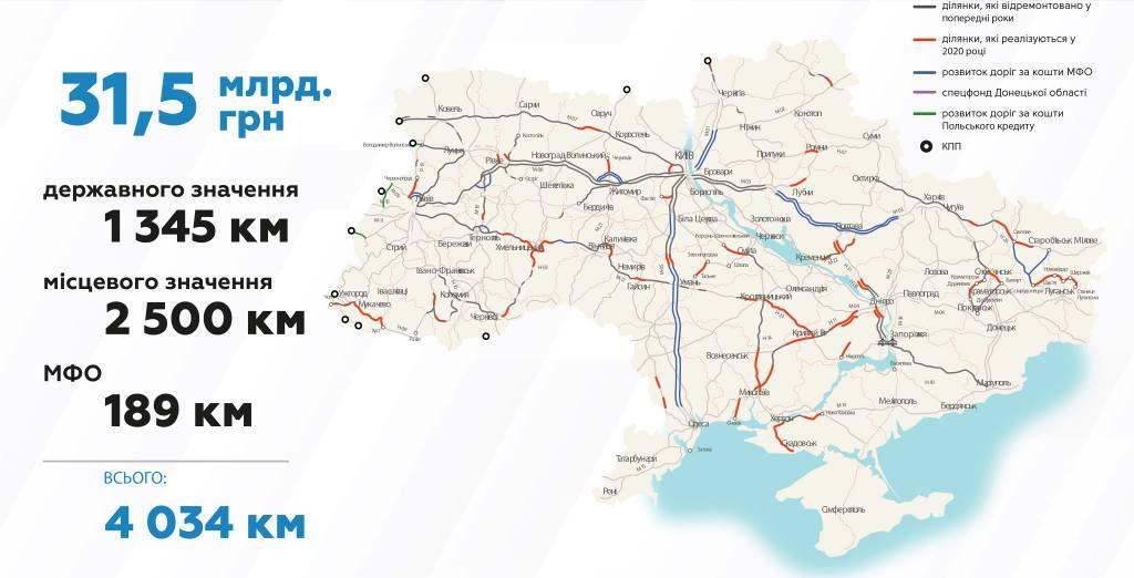 Инфографика восстановления дорог Украины