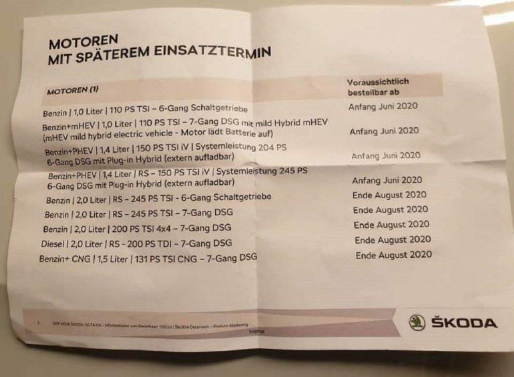 Моторная гамма обновленной Skoda Octavia RS
