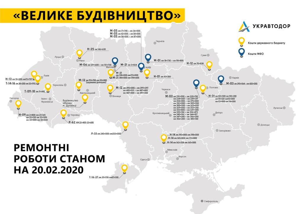 Дорожные работы в Украине