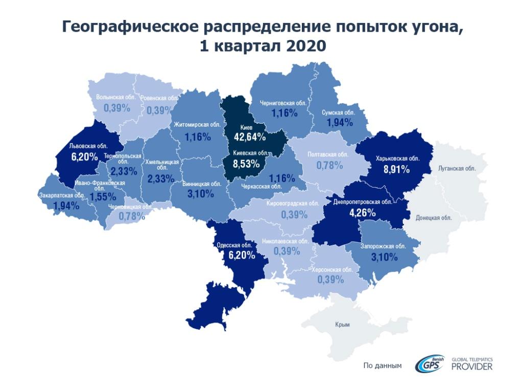 Где в Украине угоняют автомобили чаще всего