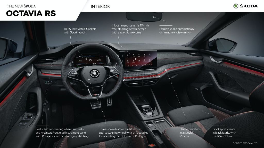 В салоне Octavia RS установлены спортивные сидения, трехспицевый руль с кожаной оплетке, приборная панель с графикой, присущей для версий RS, и мультимедийная система с крупным дисплеем