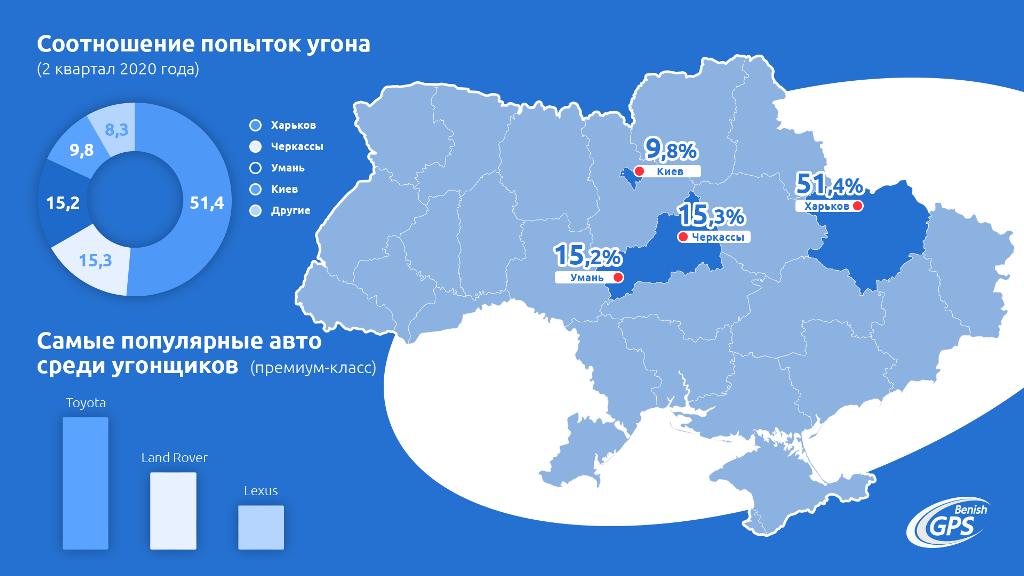 Статистика угонов по Украине